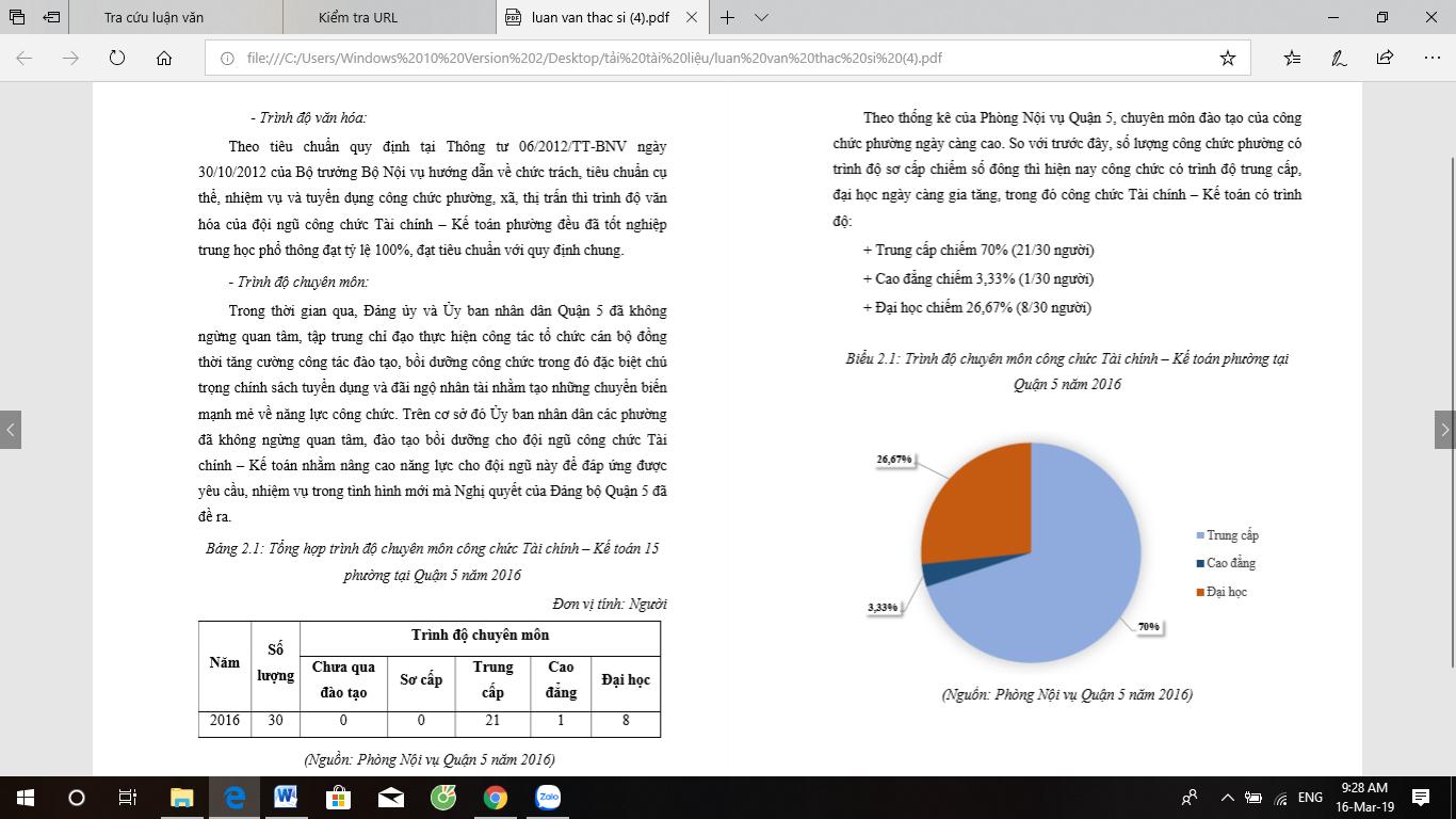 Luận văn thạc sĩ: Năng lực công chức Tài chính – Kế toán phường tại Quận 5, thành phố Hồ Chí Minh